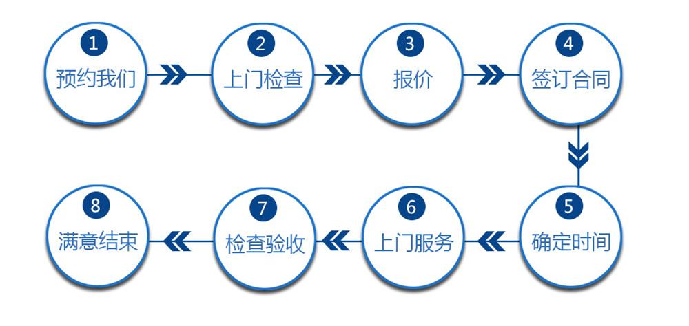 流程11.jpg